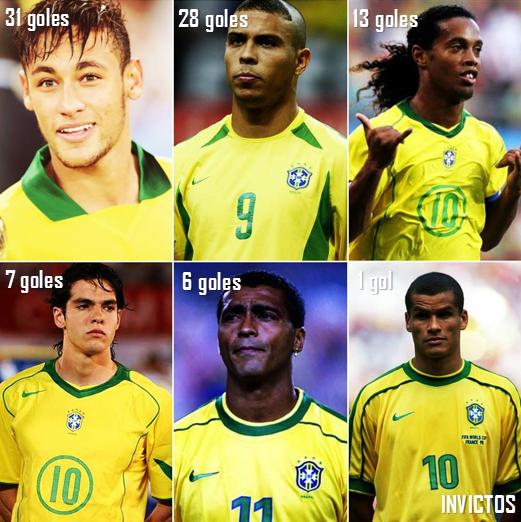 los mejores goles de ronaldinho kaka: