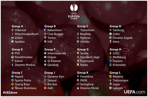 Image Result For Sorteo Europa League