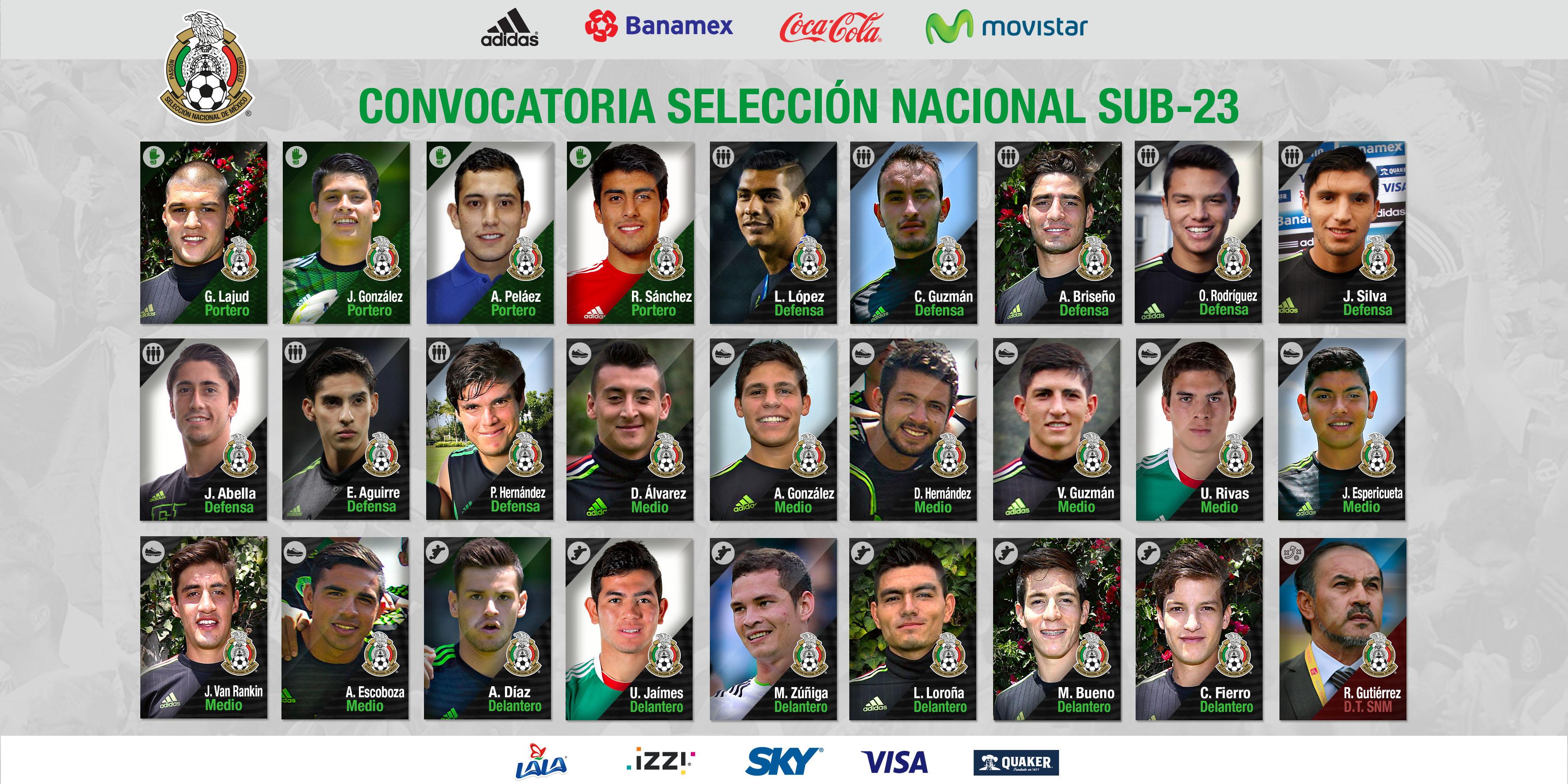 ... Potro Gutiérrez y la lista de la Selección de México U23 - INVICTOS